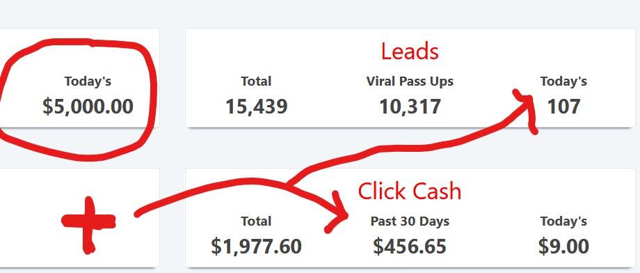 Make Money Online -  Earn $5000. a day online